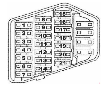 1994 to 1997 audi a6 c4 fuse box location and fuses amperagesaudi a6 c4 fuse box diagram in the dashboard driver\u0027s side