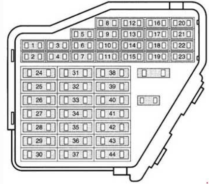 Audi A3 97 Fuse Box Wiring Diagram Yer