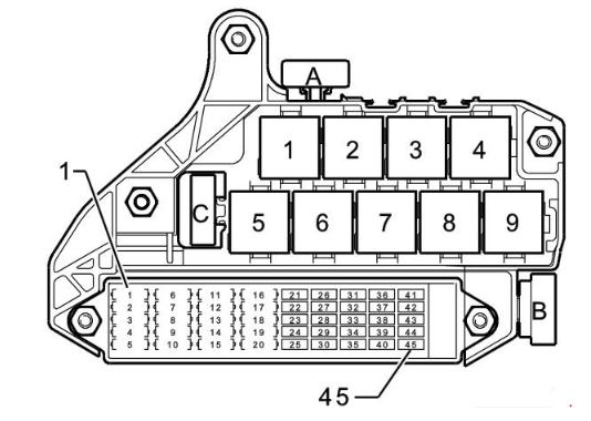 98 audi fuse diagram audi a2 (1999 to 2005) - fuse box location and fuses list
