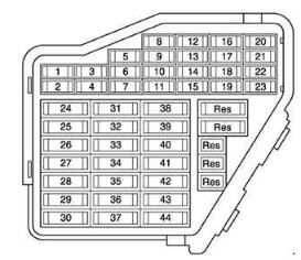 audi a6 c5 fuse box diagram – dashboard driver's side