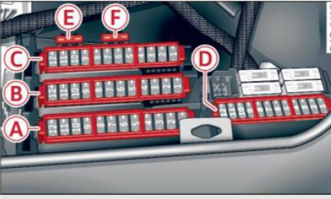 Audi A6 C7 (2011 to 2018) - Fuse Box Location and Fuses List | Audi Rs6 Fuse Box |  | Audi A3