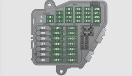 audi a6 c6 – fuse box diagram – dashboard driver's side